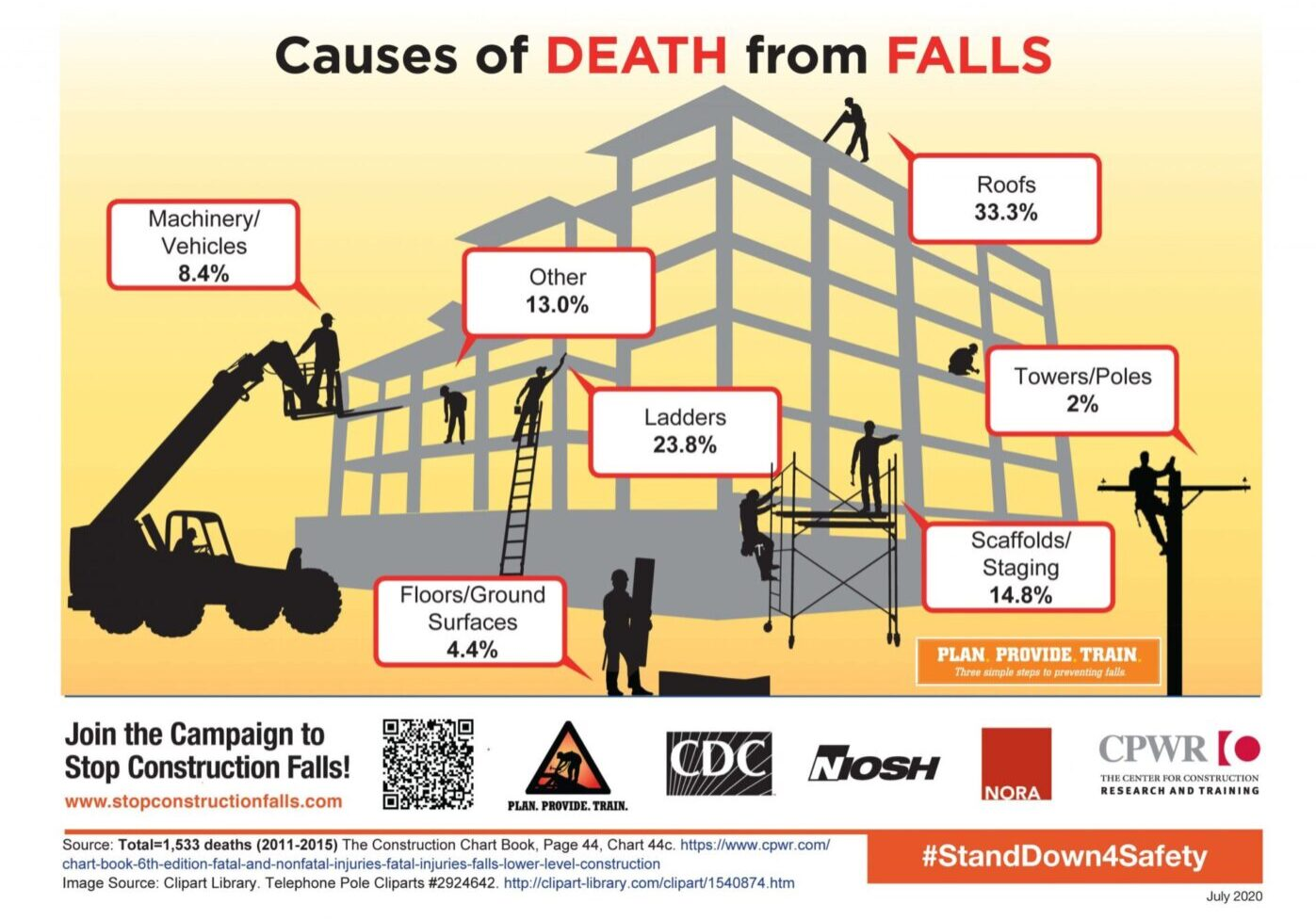 causes-of-death-from-falls-2020-update